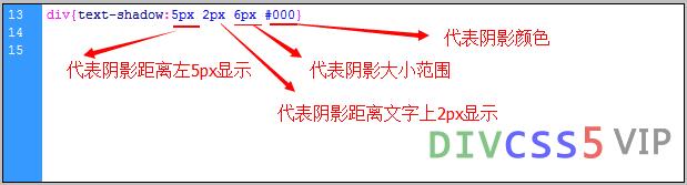 文字阴影语法结构图