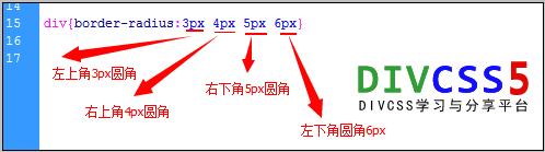CSS3 border-radius圆角结构分析图