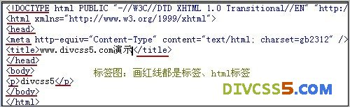 html标签、网页标签展示图