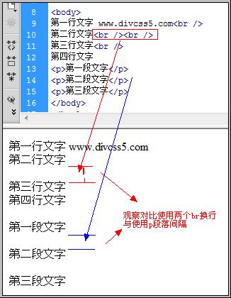 html p与br标签演示截图