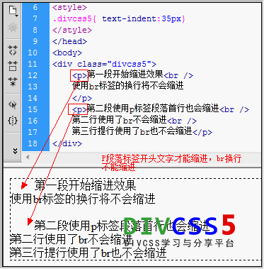 div+css text-indent段落首行文字缩进应用案例截图