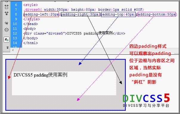 Div css padding left right top bottom divcss5 - Css div bottom ...