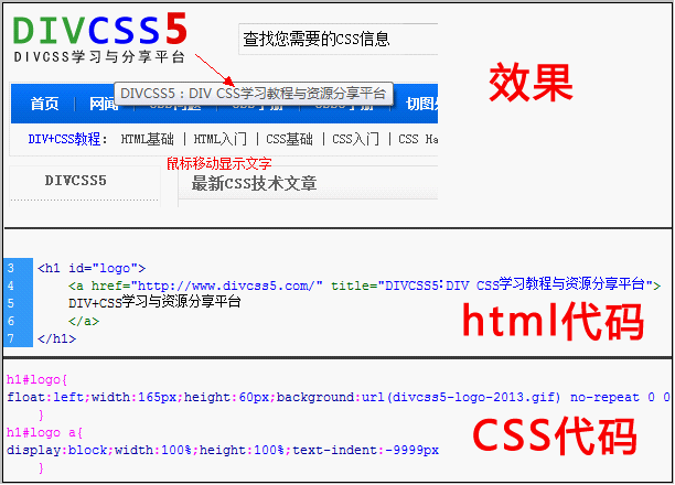 Css隐藏图片背景上方的文字内容 Divcss5