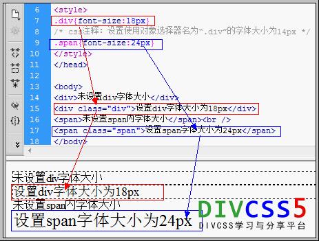 外部CSS设置div和span对象字体大小实例截图