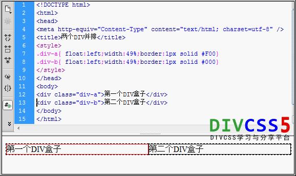 Div div divcss5 - Div style float left ...