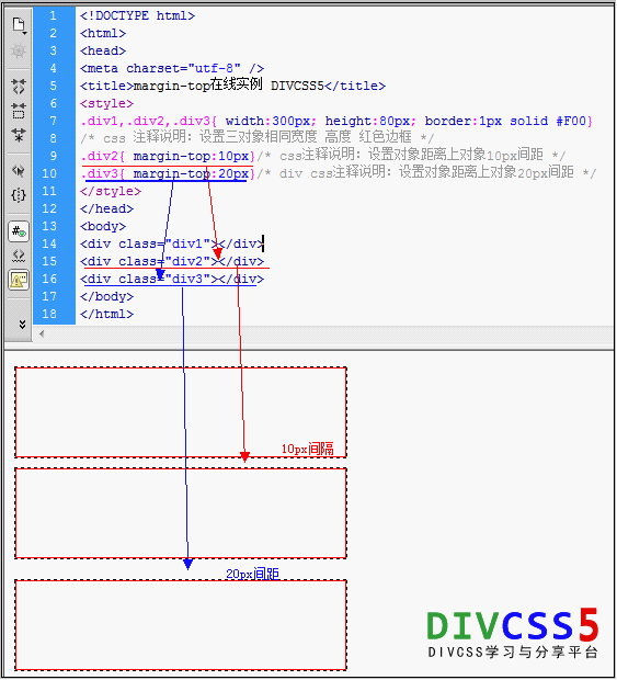Div css margin top divcss5 for Css div top