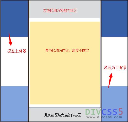 网页靠上靠下背景图片不同,内容区域跨越靠上和靠下的背景效果截图